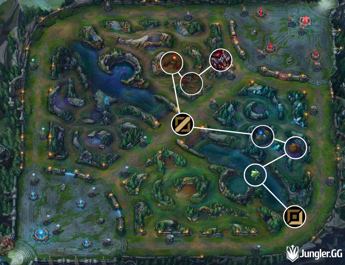 High Gank Pressure Shaco Jungle Path Red Team