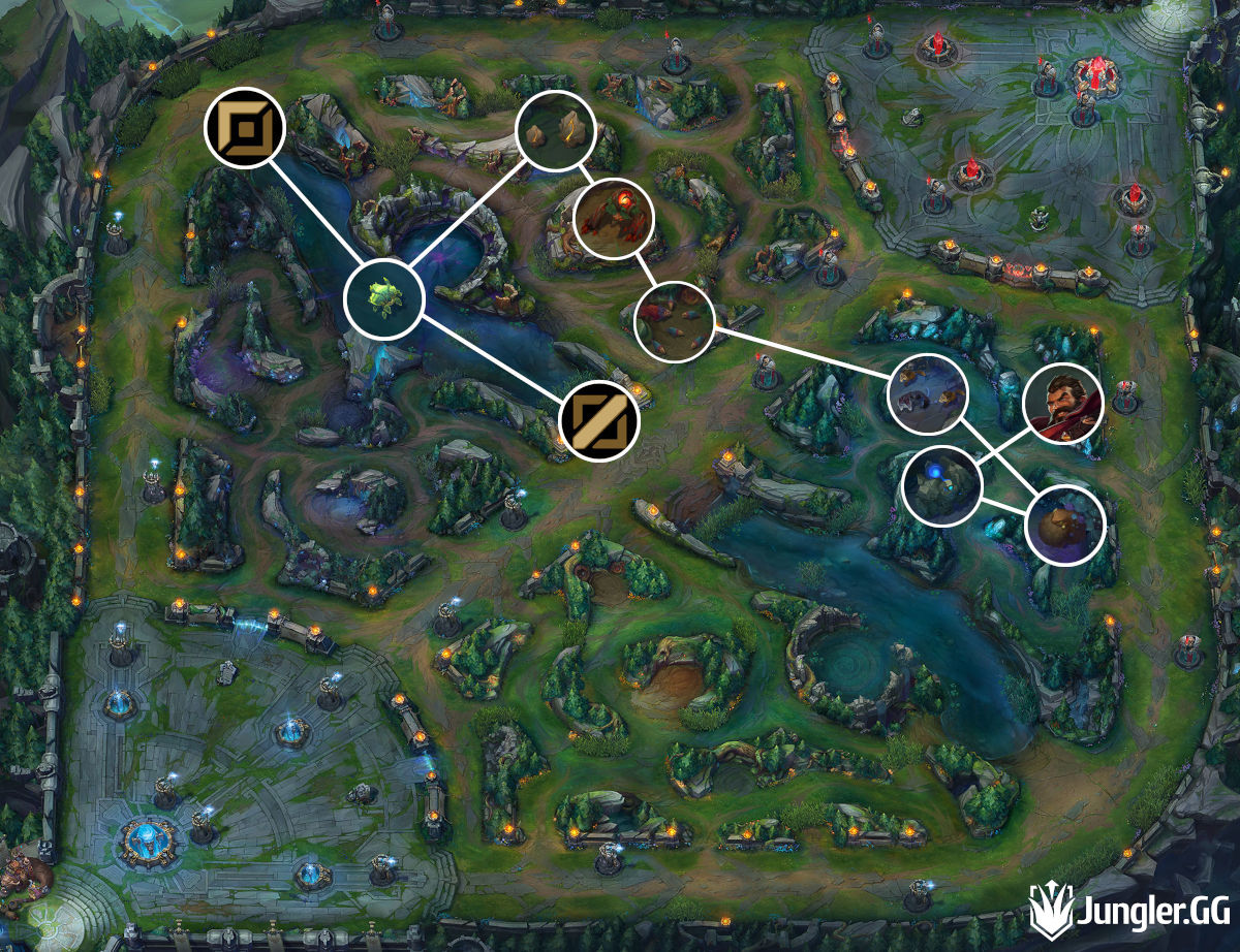 Graves Jungle Route Full Clear Blue Buff Start Red Team