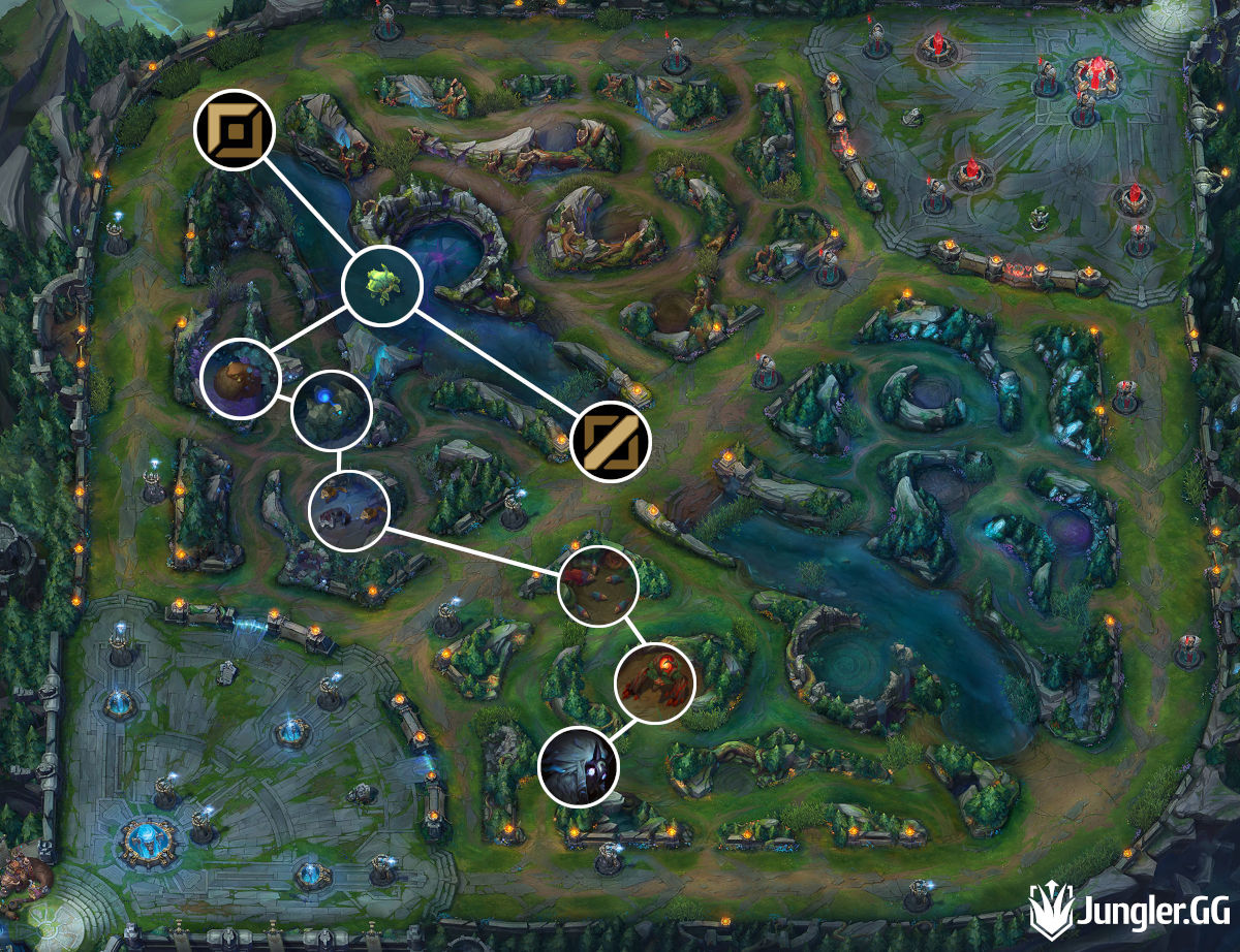 Pro Kindred Jung Route Blue Team