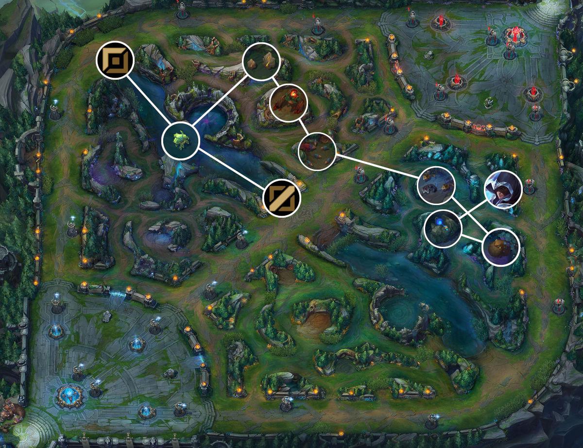 Pro Talon Jungle Route Full Clear Sentinel Start Red Team
