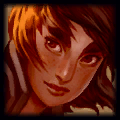 LoL Taliyah Jungle Path S11, JG Routes, Jungle Clearing Guide And Build